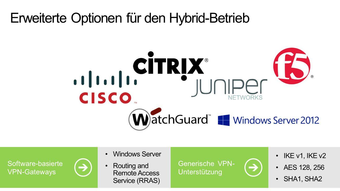 Erweiterte Optionen für den Hybrid-Betrieb