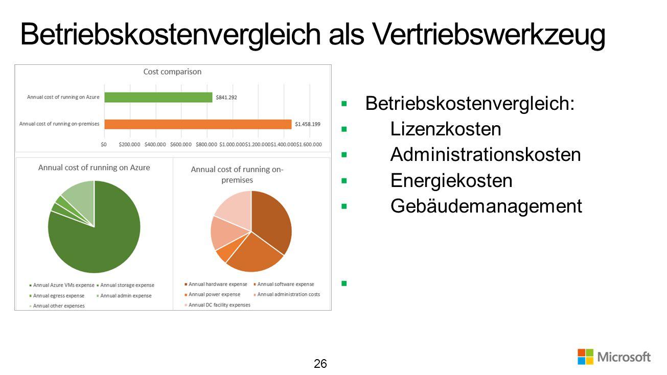 26  Betriebskostenvergleich:  Lizenzkosten  Administrationskosten  Energiekosten  Gebäudemanagement  Betriebskostenvergleich als Vertriebswerkzeug
