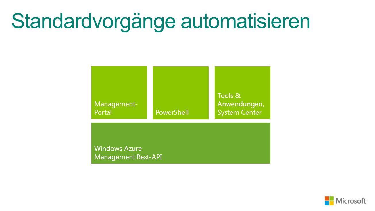 Standardvorgänge automatisieren Windows Azure Management Rest-API Management- Portal Tools & Anwendungen, System Center PowerShell