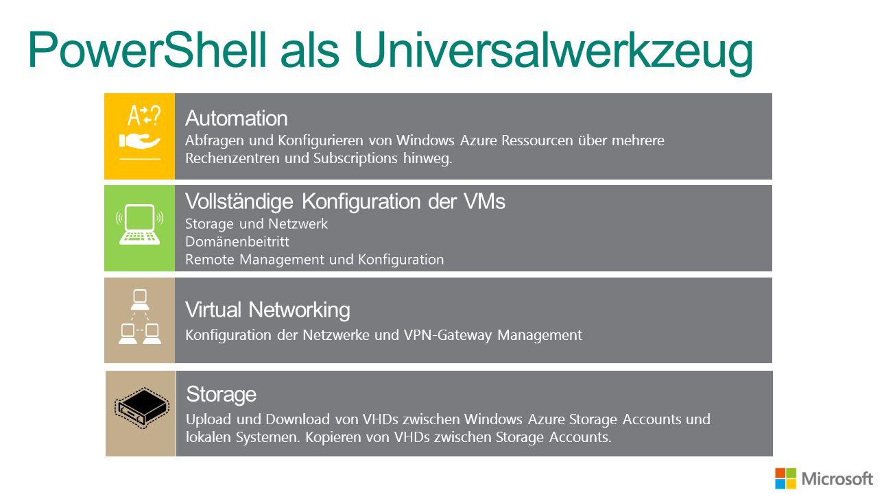 PowerShell als Universalwerkzeug Virtual Networking Konfiguration der Netzwerke und VPN-Gateway Management Automation Abfragen und Konfigurieren von Windows Azure Ressourcen über mehrere Rechenzentren und Subscriptions hinweg.