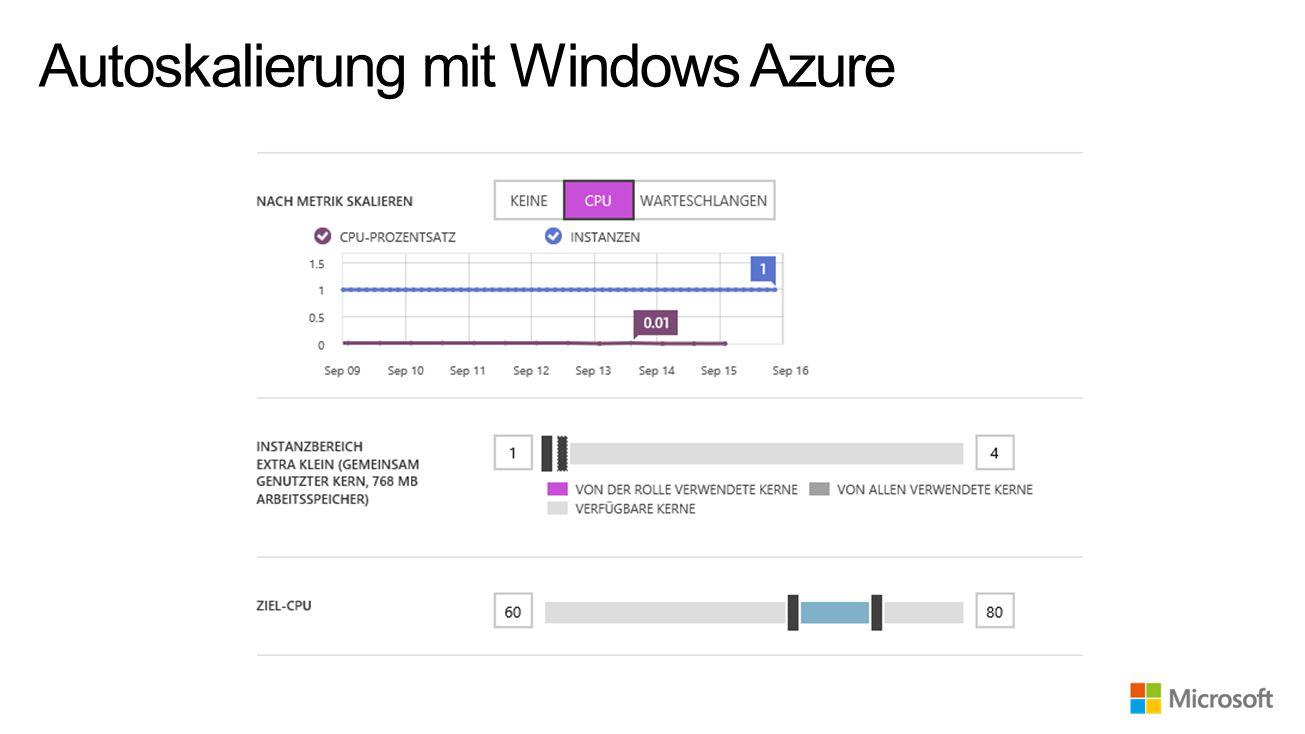 Autoskalierung mit Windows Azure