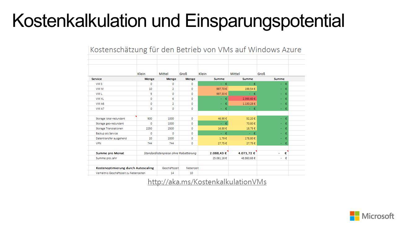 Kostenkalkulation und Einsparungspotential http://aka.ms/KostenkalkulationVMs