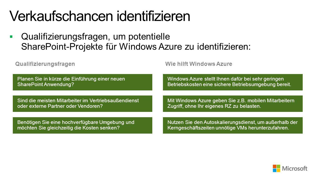 Verkaufschancen identifizieren  Qualifizierungsfragen, um potentielle SharePoint-Projekte für Windows Azure zu identifizieren: Planen Sie in kürze die Einführung einer neuen SharePoint Anwendung.
