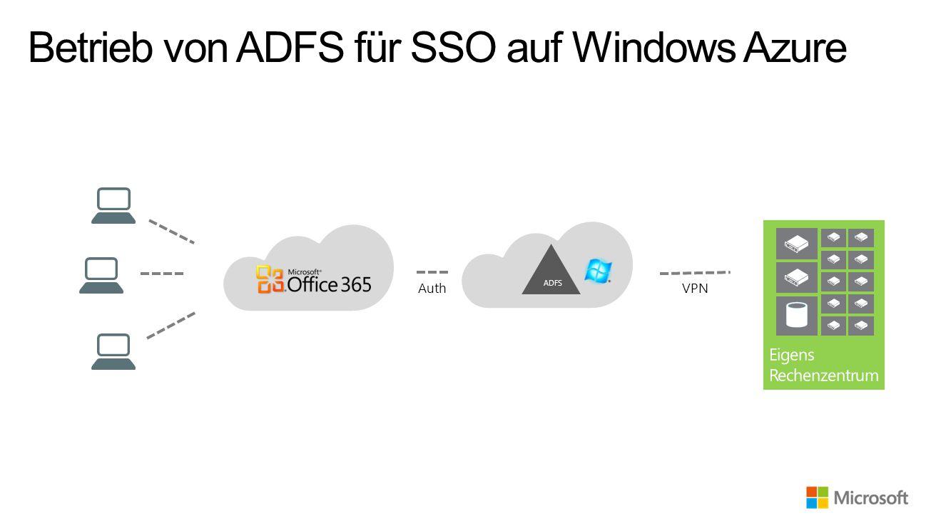 Betrieb von ADFS für SSO auf Windows Azure ADFS Auth VPN