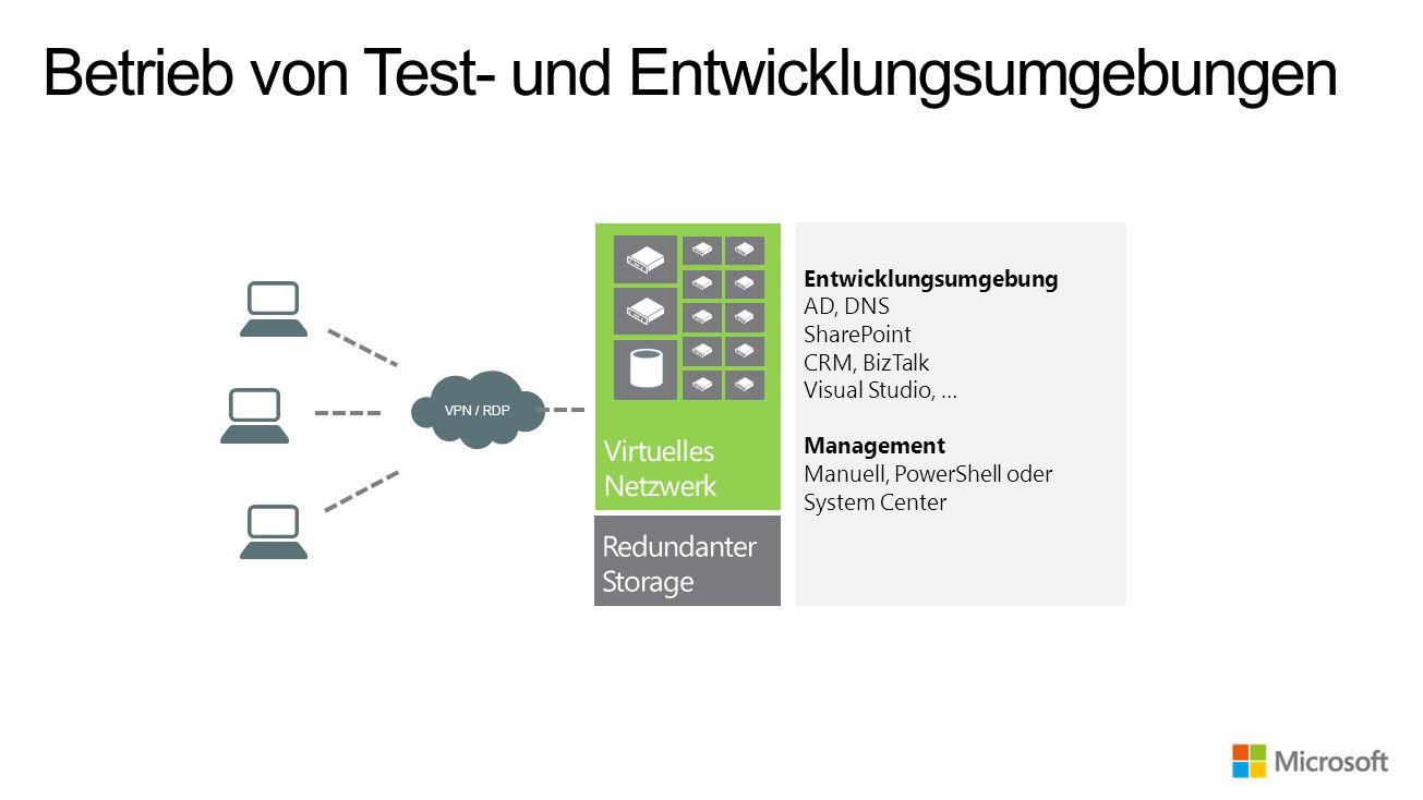 Betrieb von Test- und Entwicklungsumgebungen Entwicklungsumgebung AD, DNS SharePoint CRM, BizTalk Visual Studio, … Management Manuell, PowerShell oder System Center VPN / RDP