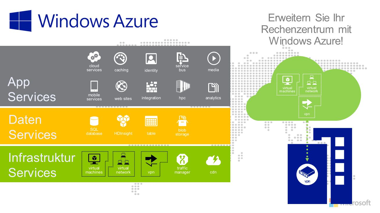 SharePoint 2013 on Windows Azure Infrastructure Services http://www.microsoft.com/en- us/download/details.aspx?id=38428 Automated Deployment of SharePoint 2013 with Windows Azure PowerShell https://github.com/WindowsAzure/azure-sdk-tools-samples/wiki/Automated-Deployment-of- SharePoint-2013-with-Windows-Azure-PowerShell
