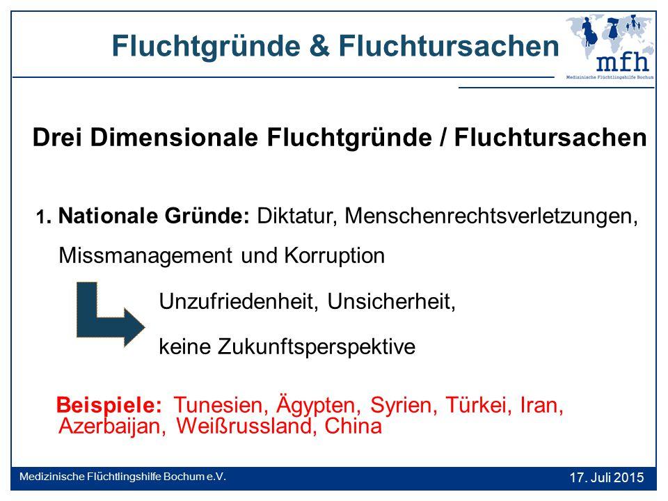 Fluchtgründe & Fluchtursachen Drei Dimensionale Fluchtgründe / Fluchtursachen 1. Nationale Gründe: Diktatur, Menschenrechtsverletzungen, Missmanagemen