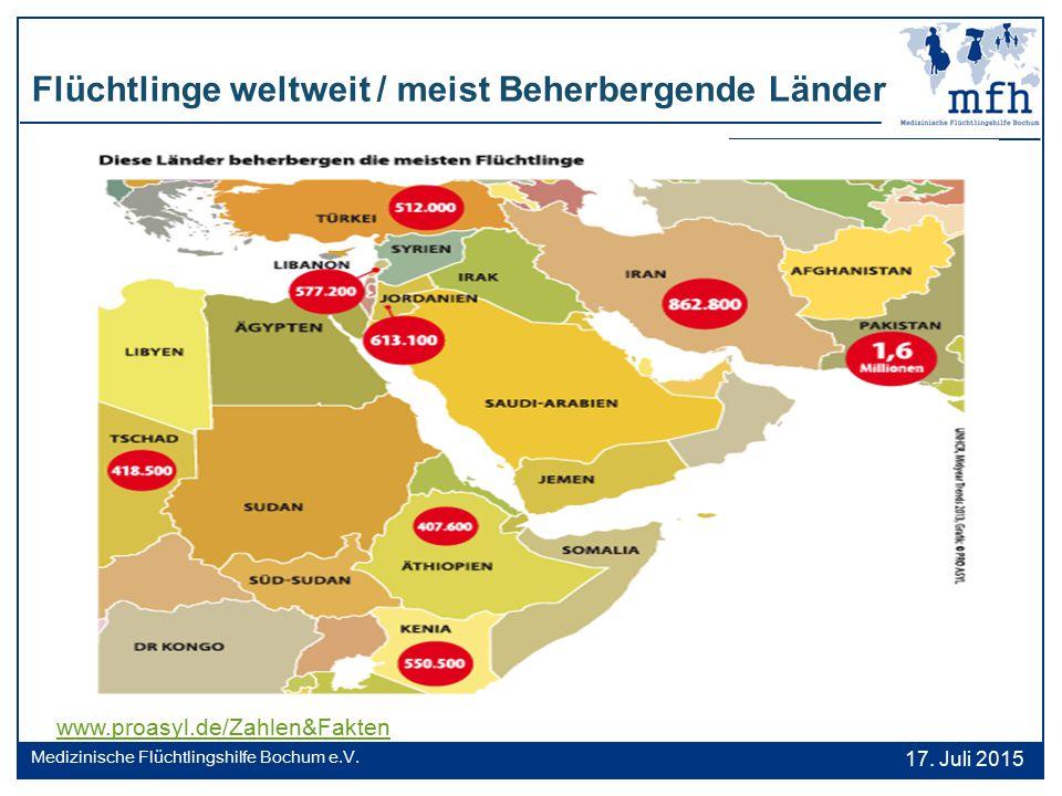 Flüchtlinge weltweit / meist Beherbergende Länder 17. Juli 2015 Medizinische Flüchtlingshilfe Bochum e.V. www.proasyl.de/Zahlen&Fakten