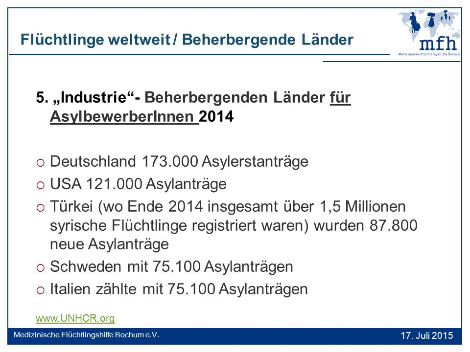 """Flüchtlinge weltweit / Beherbergende Länder 5. """"Industrie""""- Beherbergenden Länder für AsylbewerberInnen 2014  Deutschland 173.000 Asylerstanträge  U"""