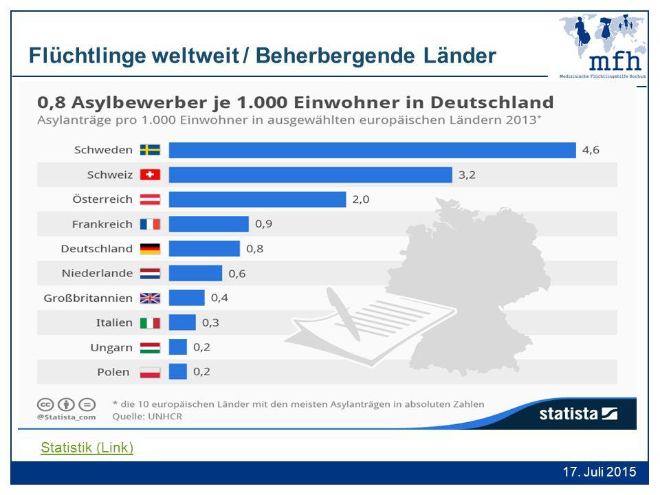 Flüchtlinge weltweit / Beherbergende Länder 17. Juli 2015 Medizinische Flüchtlingshilfe Bochum e.V. Statistik (Link)