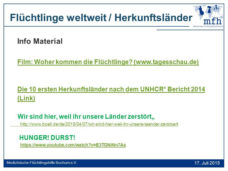 Flüchtlinge weltweit / Herkunftsländer Info Material Film: Woher kommen die Flüchtlinge? (www.tagesschau.de) Die 10 ersten Herkunftsländer nach dem UN