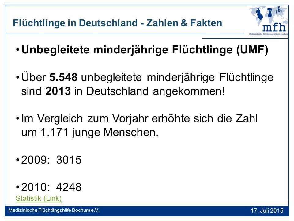 Flüchtlinge in Deutschland - Zahlen & Fakten 17. Juli 2015 Medizinische Flüchtlingshilfe Bochum e.V. Unbegleitete minderjährige Flüchtlinge (UMF) Über