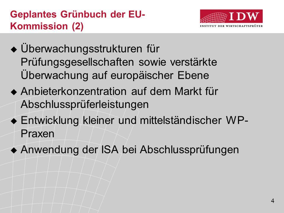 4 Geplantes Grünbuch der EU- Kommission (2)  Überwachungsstrukturen für Prüfungsgesellschaften sowie verstärkte Überwachung auf europäischer Ebene  Anbieterkonzentration auf dem Markt für Abschlussprüferleistungen  Entwicklung kleiner und mittelständischer WP- Praxen  Anwendung der ISA bei Abschlussprüfungen
