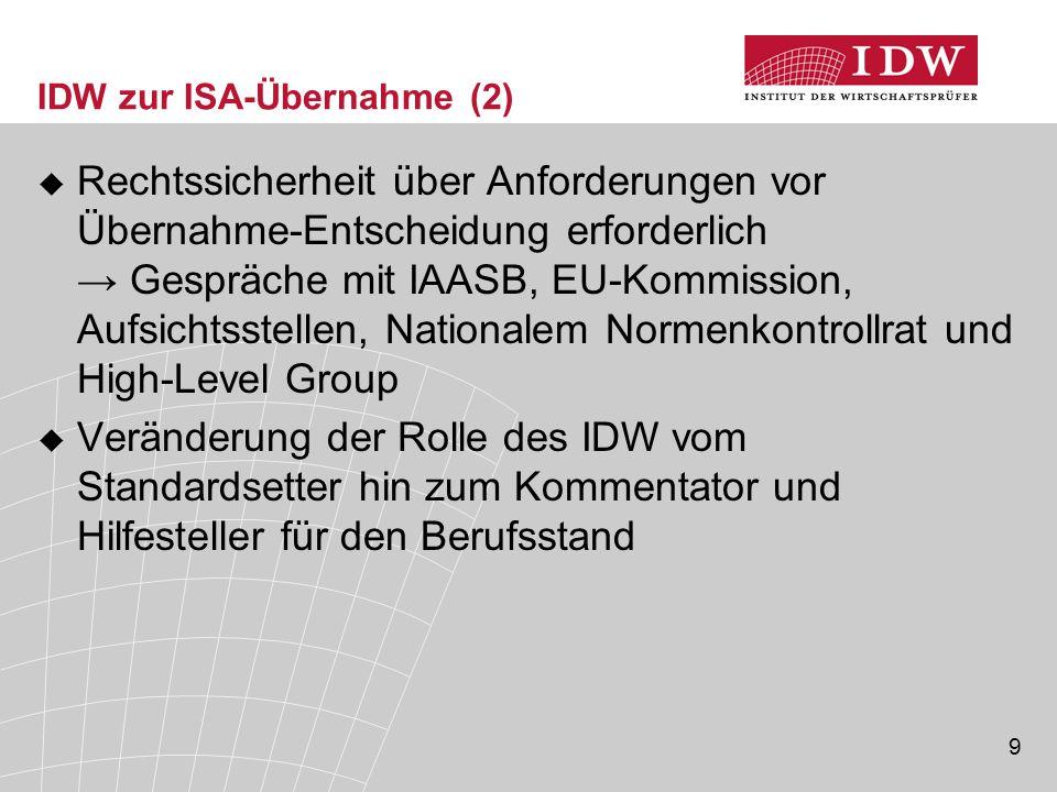10 Überblick  Geplantes Grünbuch der EU-Kommission  Übernahme der ISA in Europäisches Recht  Zukunft der ISA-Transformation Fortsetzung der ISA-Transformation Neuerungen für die Konzernabschlussprüfung durch ISA 600 sonstige Neuerungen aus der ISA-Transformation  Prüfungsdokumentation nach ISA