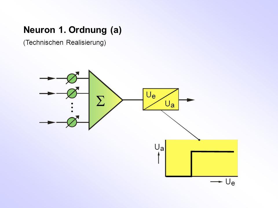 (Technischen Realisierung) Neuron 1. Ordnung (a) UeUe UaUa UeUe UaUa 