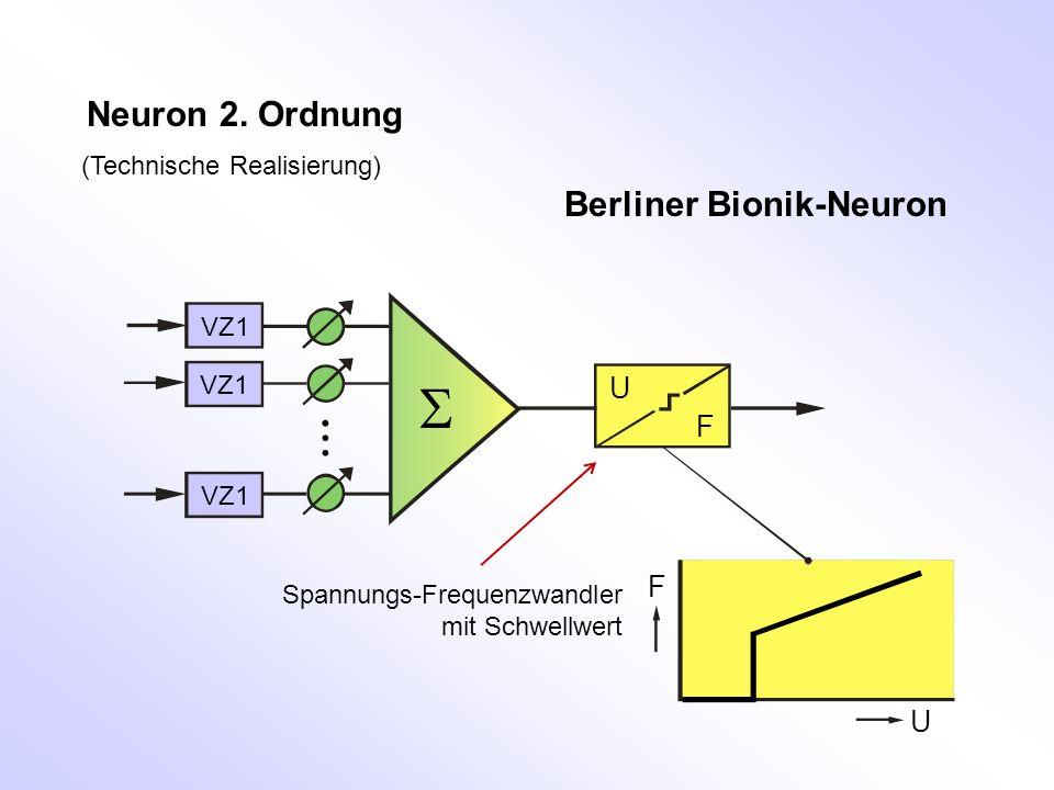 Neuron 2. Ordnung (Technische Realisierung) Berliner Bionik-Neuron U U F F  VZ1 Spannungs-Frequenzwandler mit Schwellwert