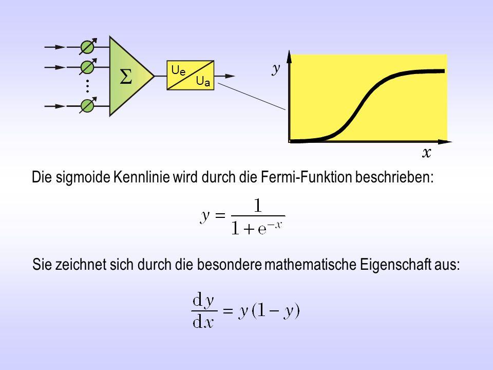 Die sigmoide Kennlinie wird durch die Fermi-Funktion beschrieben: x y Sie zeichnet sich durch die besondere mathematische Eigenschaft aus: UeUe UaUa 