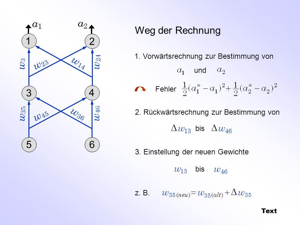 Weg der Rechnung 1. Vorwärtsrechnung zur Bestimmung von und Fehler 2. Rückwärtsrechnung zur Bestimmung von bis 3. Einstellung der neuen Gewichte bis w