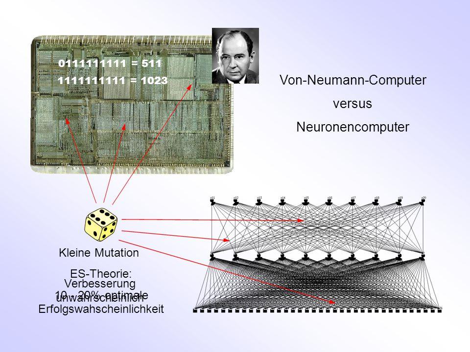ES-Theorie: 10 - 20% optimale Erfolgswahscheinlichkeit Von-Neumann-Computer versus Neuronencomputer Kleine Mutation Verbesserung unwahrscheinlich 0111