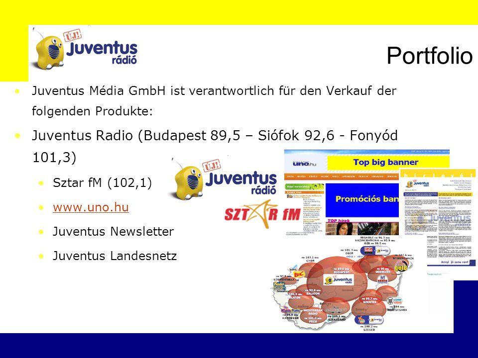 Portfolio Juventus Média GmbH ist verantwortlich für den Verkauf der folgenden Produkte: Juventus Radio (Budapest 89,5 – Siófok 92,6 - Fonyód 101,3) Sztar fM (102,1) www.uno.hu Juventus Newsletter Juventus Landesnetz