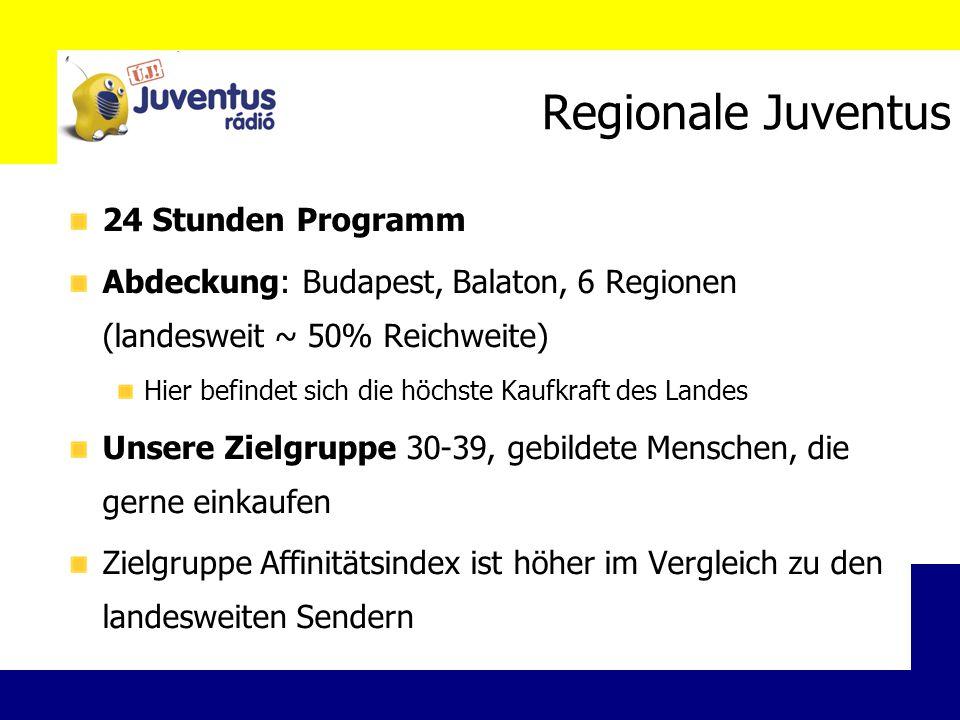 Regionale Juventus 24 Stunden Programm Abdeckung: Budapest, Balaton, 6 Regionen (landesweit ~ 50% Reichweite) Hier befindet sich die höchste Kaufkraft des Landes Unsere Zielgruppe 30-39, gebildete Menschen, die gerne einkaufen Zielgruppe Affinitätsindex ist höher im Vergleich zu den landesweiten Sendern