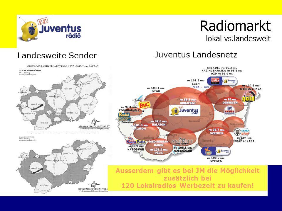 Radiomarkt lokal vs.landesweit Landesweite Sender Juventus Landesnetz Ausserdem gibt es bei JM die Möglichkeit zusätzlich bei 120 Lokalradios Werbezeit zu kaufen!