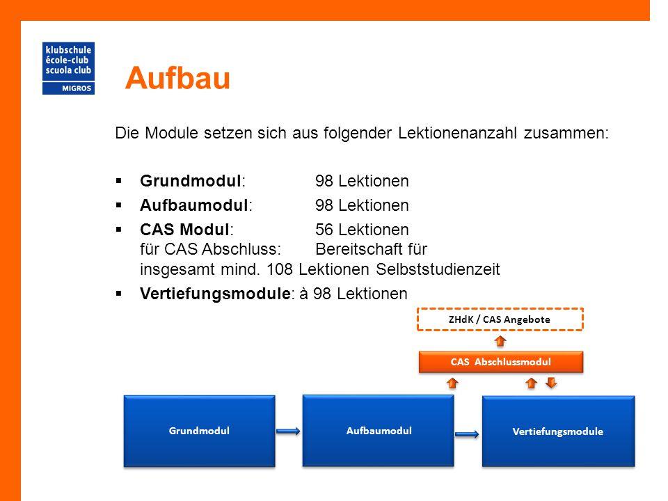 Aufbau Die Module setzen sich aus folgender Lektionenanzahl zusammen:  Grundmodul: 98 Lektionen  Aufbaumodul: 98 Lektionen  CAS Modul: 56 Lektionen für CAS Abschluss: Bereitschaft für insgesamt mind.