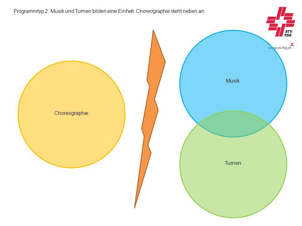 Musik TurnenChoreographie Programmtyp 2: Musik und Turnen bilden eine Einheit.