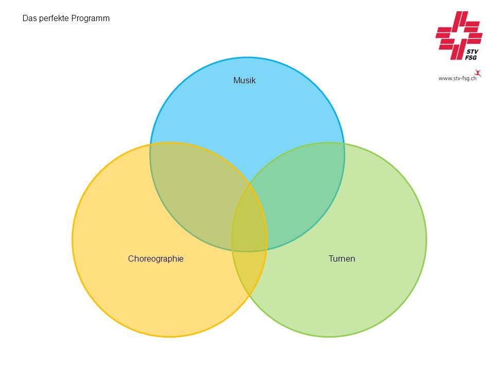 Musik TurnenChoreographie Das perfekte Programm