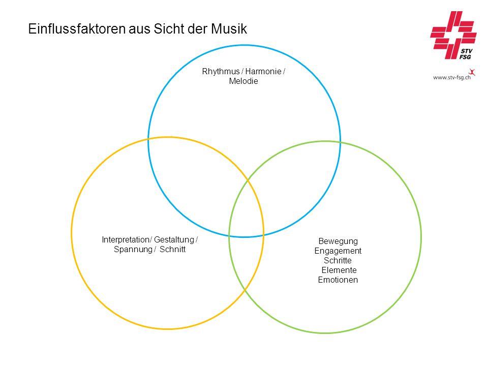 Einflussfaktoren aus Sicht der Musik Bewegung Engagement Schritte Elemente Emotionen Interpretation/ Gestaltung / Spannung / Schnitt Rhythmus / Harmonie / Melodie