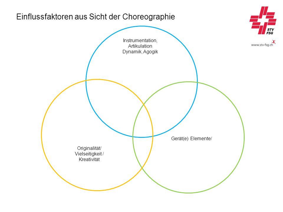 Instrumentation, Artikulation Dynamik, Agogik Gerät(e) Elemente/ Originalität/ Vielseitigkeit / Kreativität Einflussfaktoren aus Sicht der Choreographie