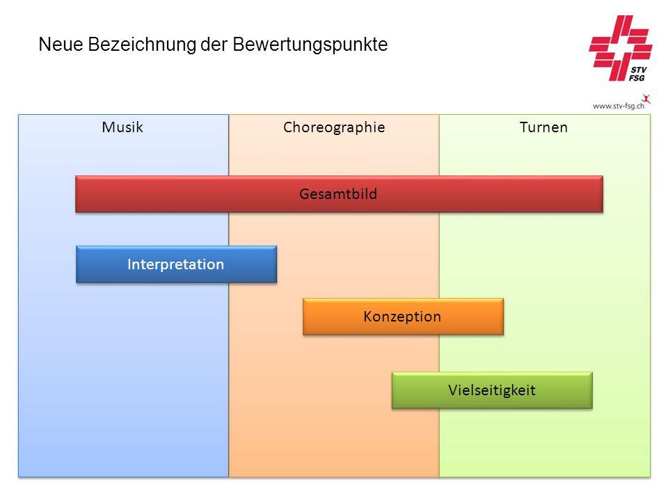 Neue Bezeichnung der Bewertungspunkte Musik Choreographie Turnen Interpretation Konzeption Vielseitigkeit Gesamtbild