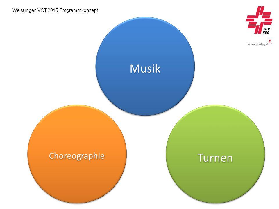 Choreographie Turnen Musik Weisungen VGT 2015 Programmkonzept Beeinflusst