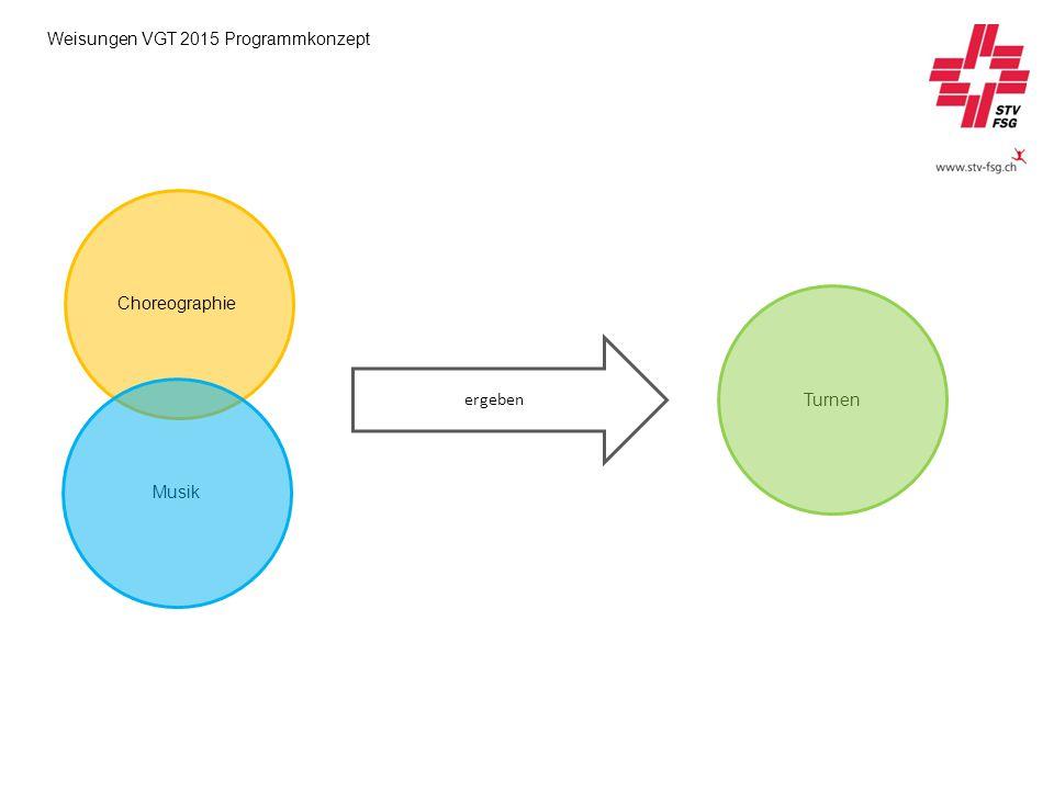 Konzeption, Punkt 6 40 2.2.2Übungen und Bewegungsformen Ziel: Die Übungen haben abwechslungsreiche und aufeinander abgestimmte Bewegungsformen.