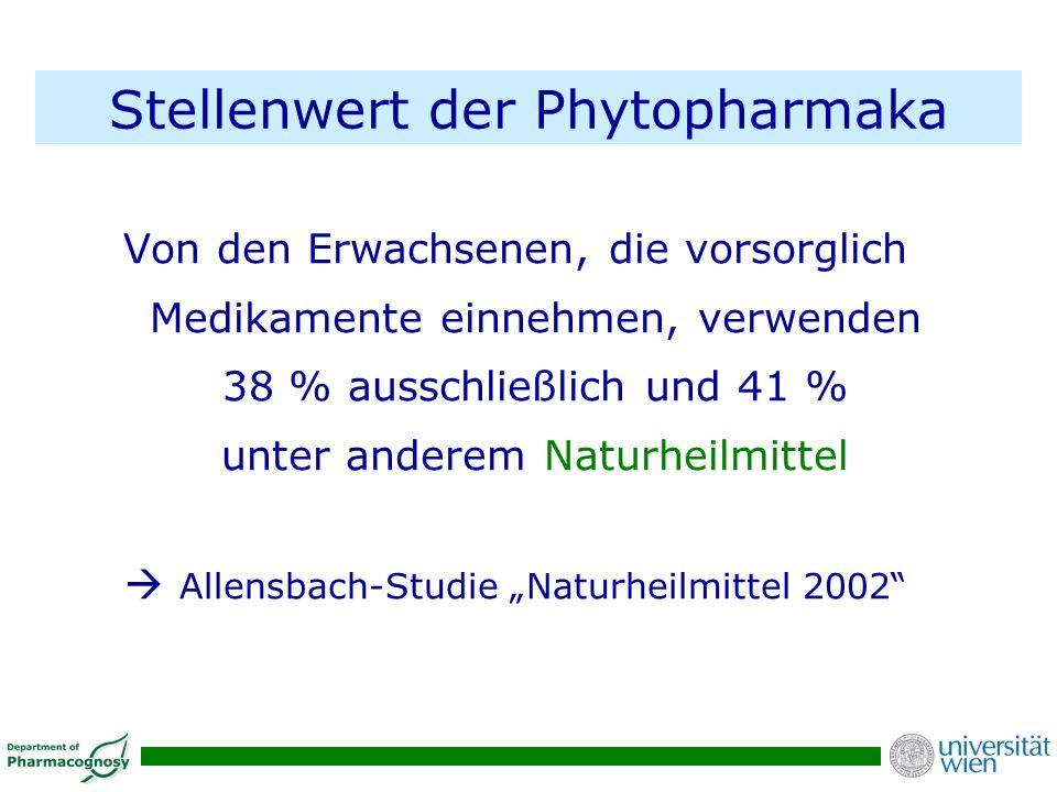 Stellenwert der Phytopharmaka Von den Erwachsenen, die vorsorglich Medikamente einnehmen, verwenden 38 % ausschließlich und 41 % unter anderem Naturhe