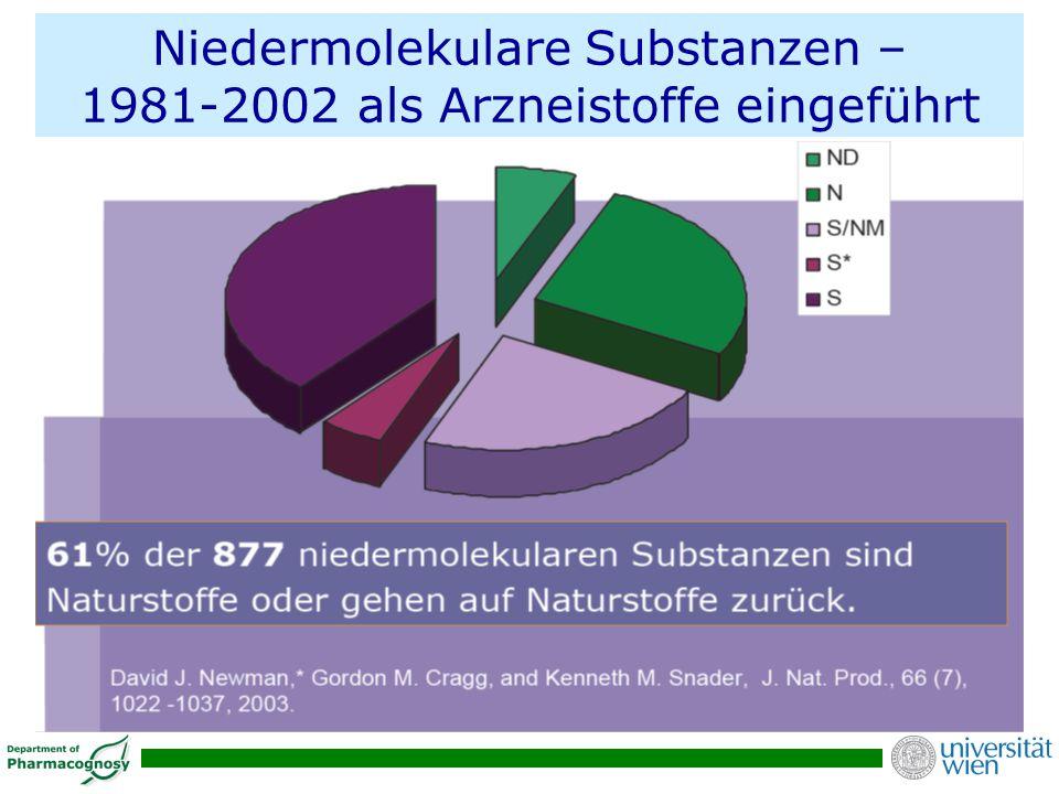 Niedermolekulare Substanzen – 1981-2002 als Arzneistoffe eingeführt