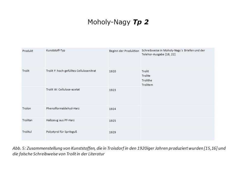 Moholy-Nagy Tp 2 Produkt Kunststoff-Typ Beginn der Produktion Schreibweise in Moholy-Nagy`s Briefen und der Telehor-Ausgabe [18, 22] TrolitTrolit F: h