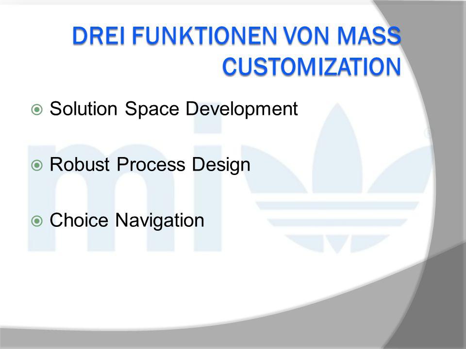 DREI FUNKTIONEN VON MASS CUSTOMIZATION  Solution Space Development  Robust Process Design  Choice Navigation