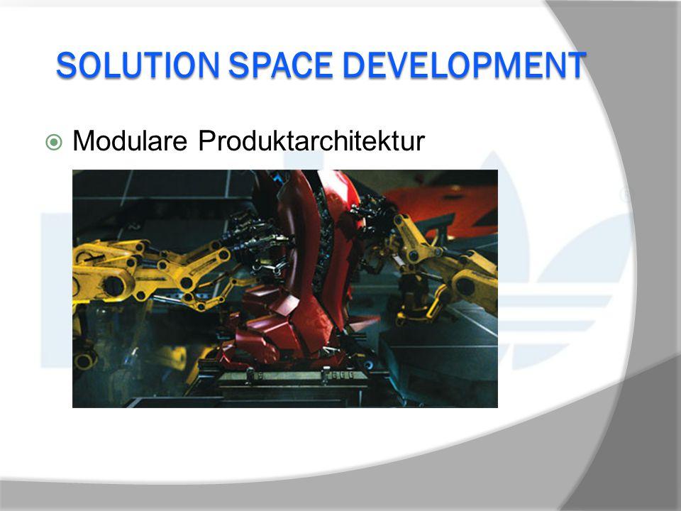 SOLUTION SPACE DEVELOPMENT  Modulare Produktarchitektur Modularität Produktfamilien-Ansatz