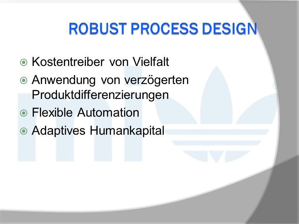 ROBUST PROCESS DESIGN  Kostentreiber von Vielfalt  Anwendung von verzögerten Produktdifferenzierungen  Flexible Automation  Adaptives Humankapital