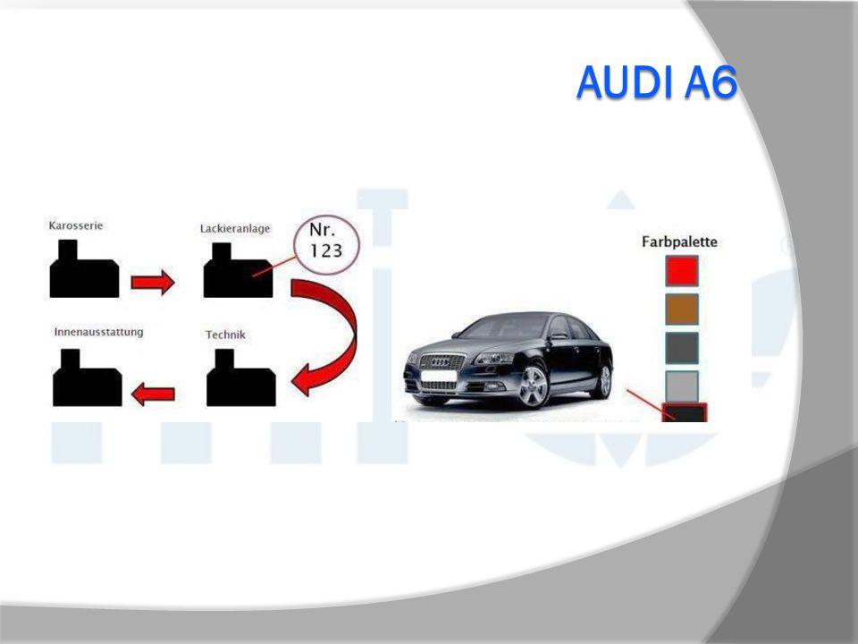 AUDI A6 Kunde bestellt ein Auto und erhält eine ID-Nummer, mit der er die Herstellung mitverfolgen kann.