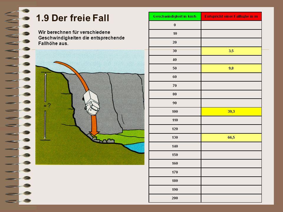 1.9 Der freie Fall Wir berechnen für verschiedene Geschwindigkeiten die entsprechende Fallhöhe aus.