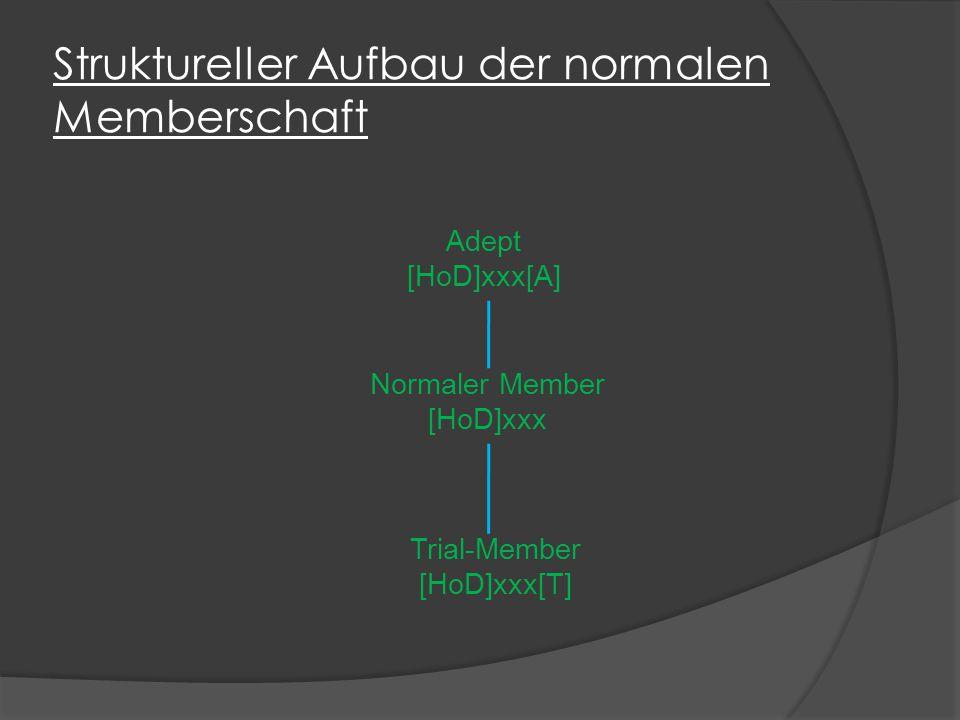 Struktureller Aufbau der normalen Memberschaft Trial-Member [HoD]xxx[T] Normaler Member [HoD]xxx Adept [HoD]xxx[A]