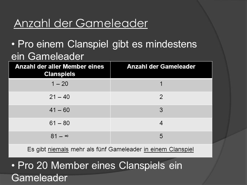 Anzahl der Gameleader Anzahl der aller Member eines Clanspiels Anzahl der Gameleader 1 – 201 21 – 402 41 – 603 61 – 804 81 – ∞5 Es gibt niemals mehr als fünf Gameleader in einem Clanspiel Pro 20 Member eines Clanspiels ein Gameleader Pro einem Clanspiel gibt es mindestens ein Gameleader