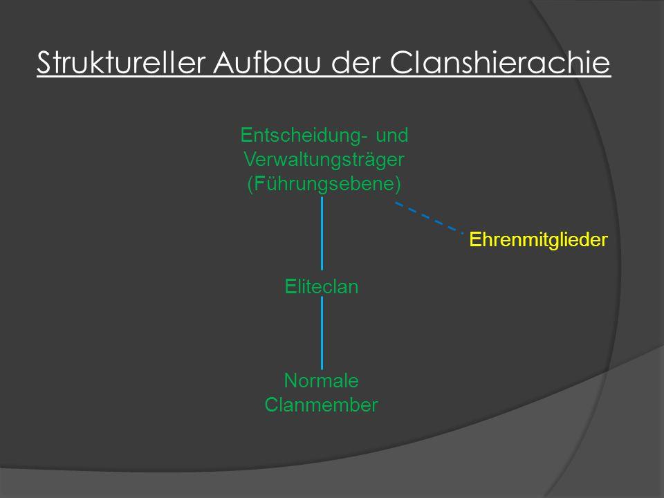 Struktureller Aufbau der Clanshierachie Entscheidung- und Verwaltungsträger (Führungsebene) Eliteclan Normale Clanmember Ehrenmitglieder