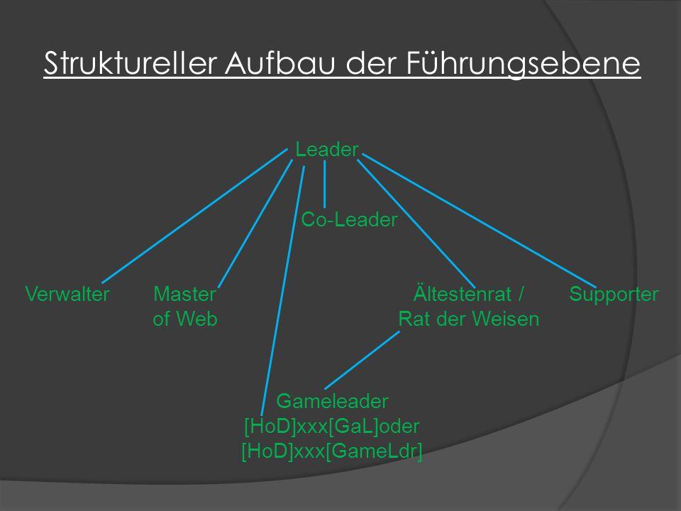Struktureller Aufbau der Führungsebene Leader Co-Leader Gameleader [HoD]xxx[GaL]oder [HoD]xxx[GameLdr] VerwalterMaster of Web Ältestenrat / Rat der Weisen Supporter