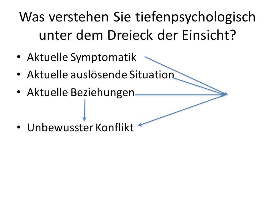 Was verstehen Sie tiefenpsychologisch unter dem Dreieck der Einsicht? Aktuelle Symptomatik Aktuelle auslösende Situation Aktuelle Beziehungen Unbewuss
