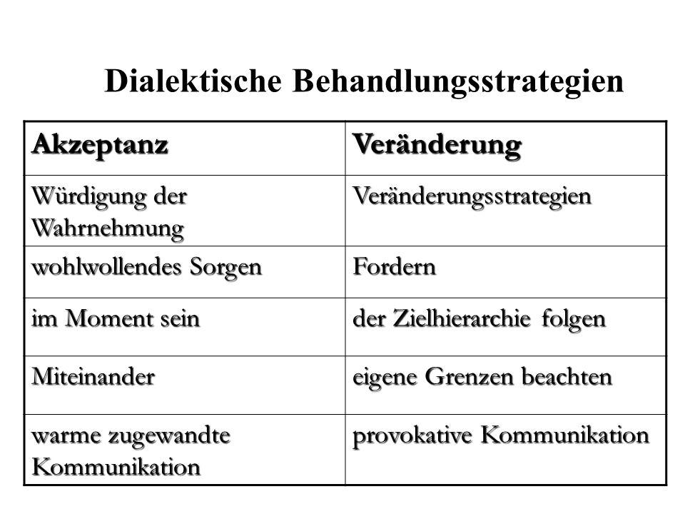 Dialektische Behandlungsstrategien AkzeptanzVeränderung Würdigung der Wahrnehmung Veränderungsstrategien wohlwollendes Sorgen Fordern im Moment sein d