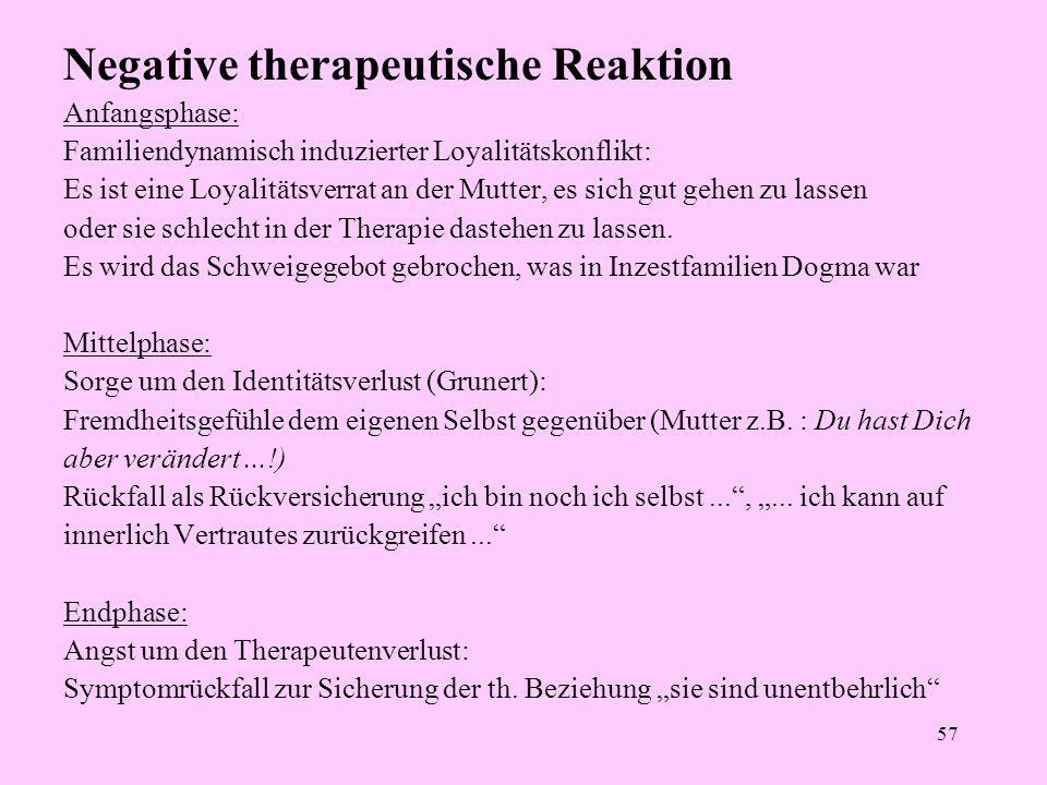 57 Negative therapeutische Reaktion Anfangsphase: Familiendynamisch induzierter Loyalitätskonflikt: Es ist eine Loyalitätsverrat an der Mutter, es sic
