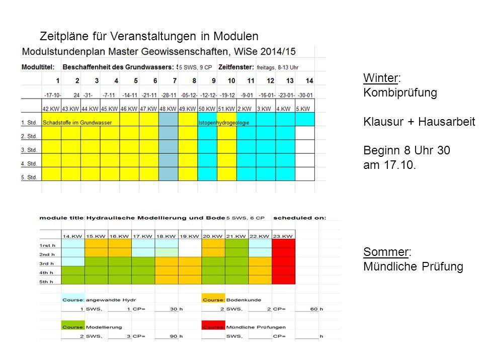 Zeitpläne für Veranstaltungen in Modulen Winter: Kombiprüfung Klausur + Hausarbeit Beginn 8 Uhr 30 am 17.10.